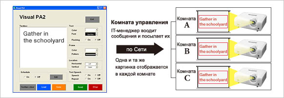 Visual PA2